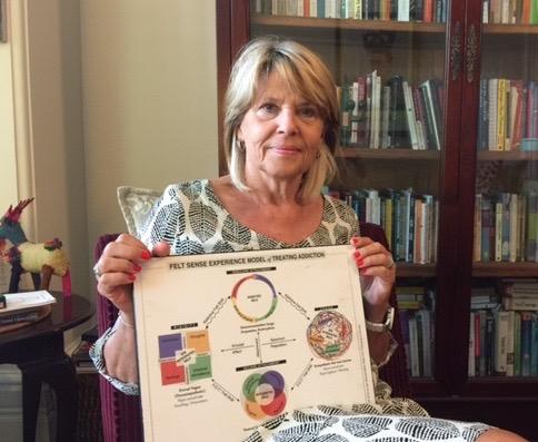 Jan Winhall - Focusing-Oriented Therapist